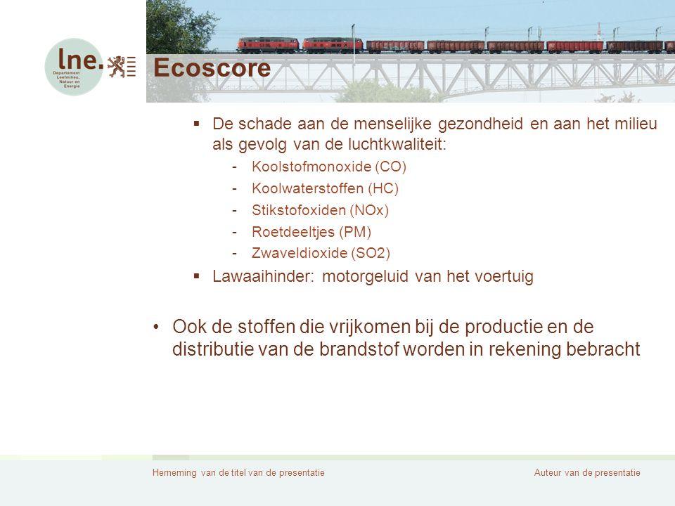 Herneming van de titel van de presentatieAuteur van de presentatie Ecoscore  De schade aan de menselijke gezondheid en aan het milieu als gevolg van de luchtkwaliteit: -Koolstofmonoxide (CO) -Koolwaterstoffen (HC) -Stikstofoxiden (NOx) -Roetdeeltjes (PM) -Zwaveldioxide (SO2)  Lawaaihinder: motorgeluid van het voertuig •Ook de stoffen die vrijkomen bij de productie en de distributie van de brandstof worden in rekening bebracht