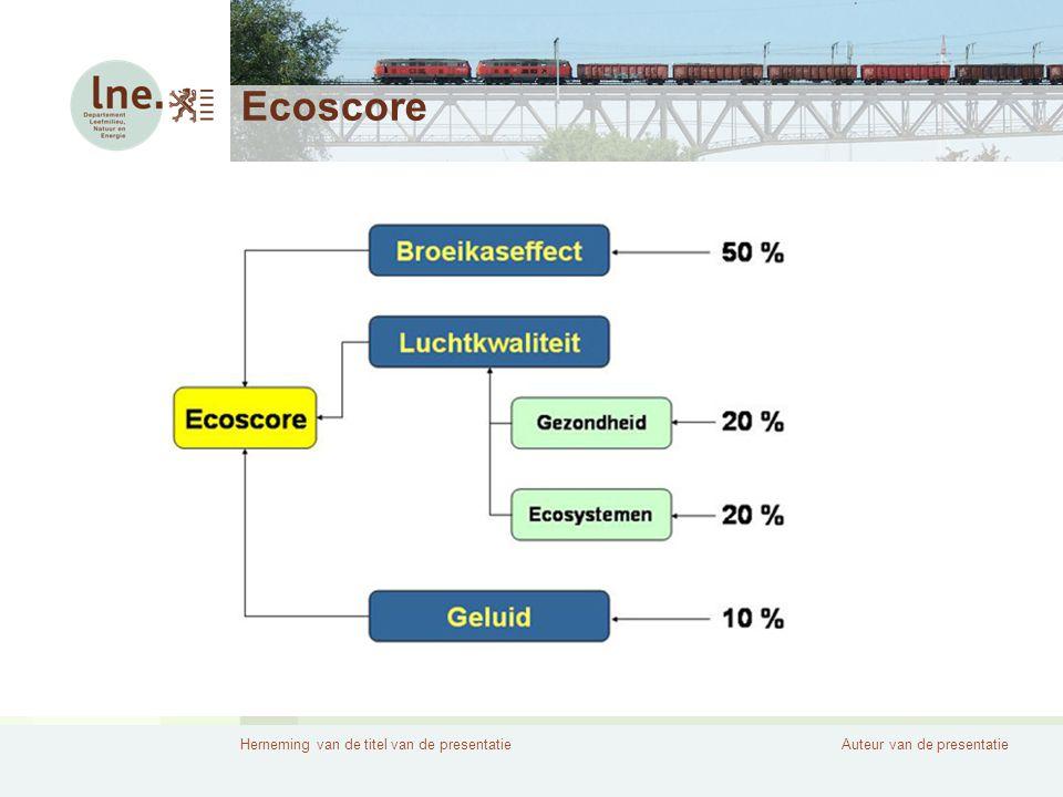 Herneming van de titel van de presentatieAuteur van de presentatie Ecoscore