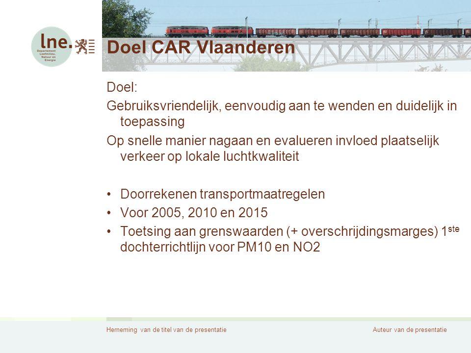 Herneming van de titel van de presentatieAuteur van de presentatie