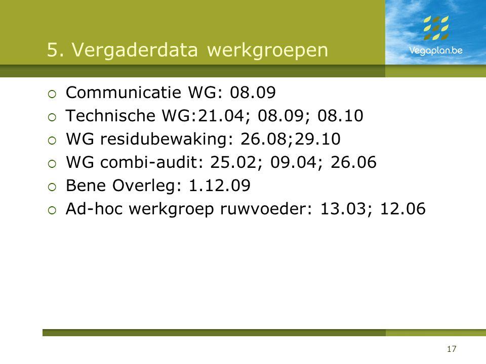 5. Vergaderdata werkgroepen  Communicatie WG: 08.09  Technische WG:21.04; 08.09; 08.10  WG residubewaking: 26.08;29.10  WG combi-audit: 25.02; 09.
