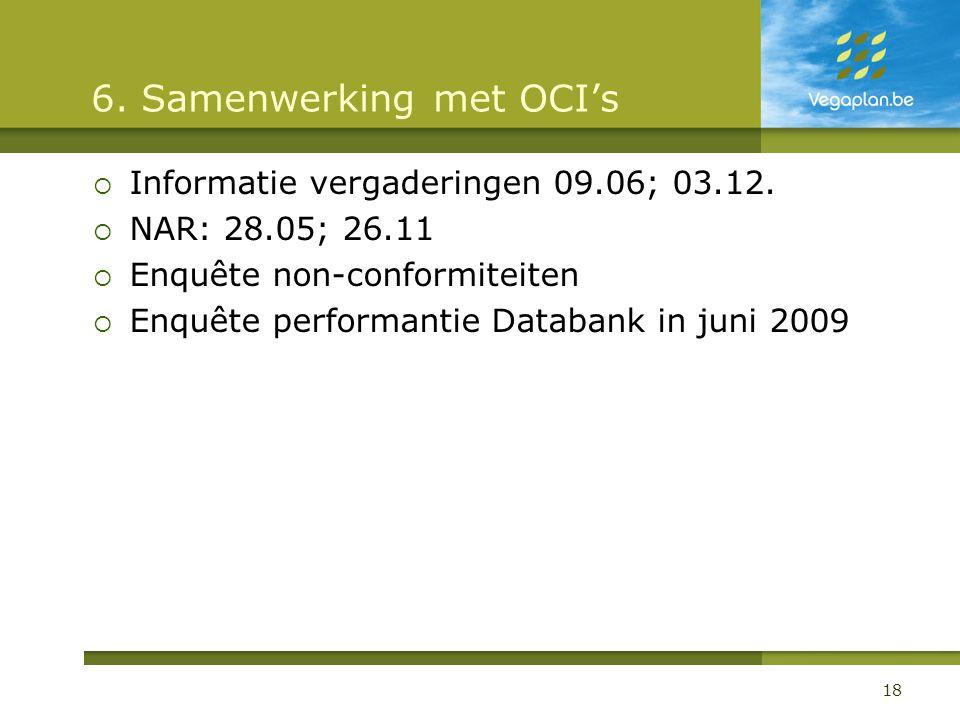 6. Samenwerking met OCI's  Informatie vergaderingen 09.06; 03.12.  NAR: 28.05; 26.11  Enquête non-conformiteiten  Enquête performantie Databank in