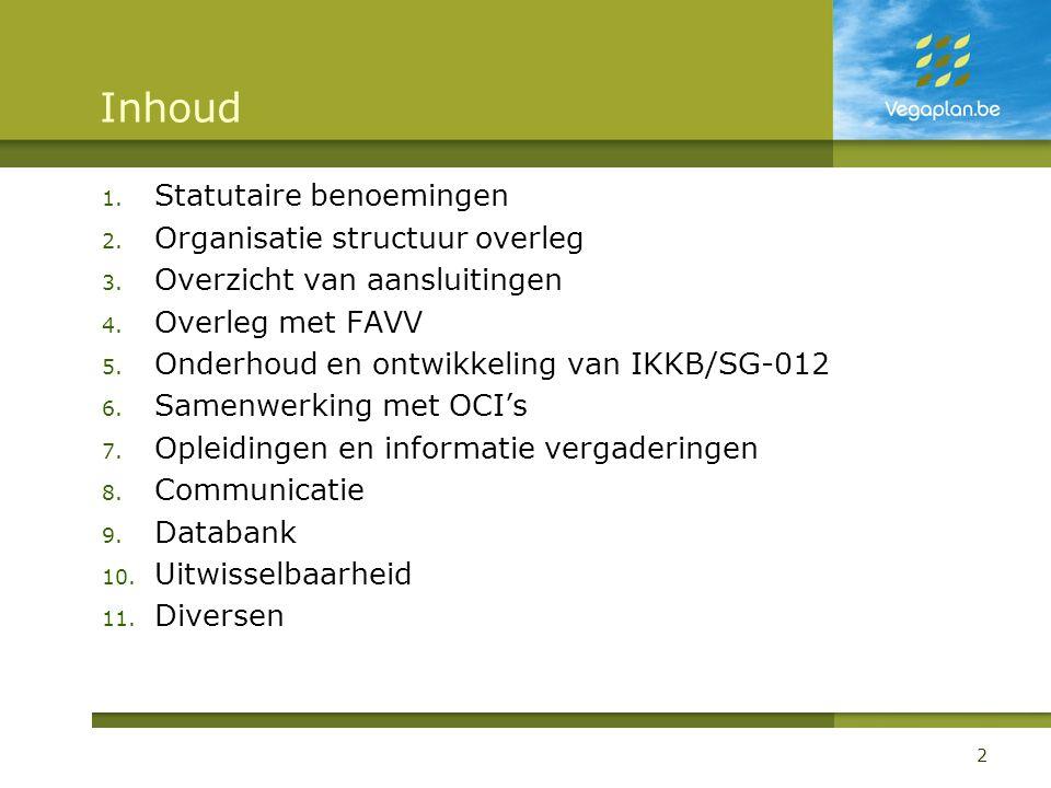 Inhoud 1. Statutaire benoemingen 2. Organisatie structuur overleg 3. Overzicht van aansluitingen 4. Overleg met FAVV 5. Onderhoud en ontwikkeling van