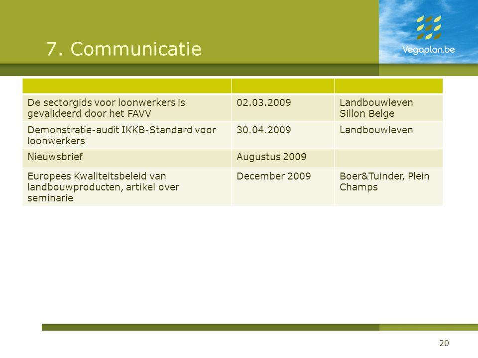 7. Communicatie 20 De sectorgids voor loonwerkers is gevalideerd door het FAVV 02.03.2009Landbouwleven Sillon Belge Demonstratie-audit IKKB-Standard v