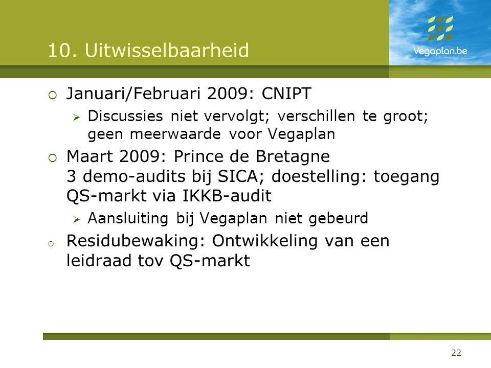 10. Uitwisselbaarheid  Januari/Februari 2009: CNIPT  Discussies niet vervolgt; verschillen te groot; geen meerwaarde voor Vegaplan  Maart 2009: Pri