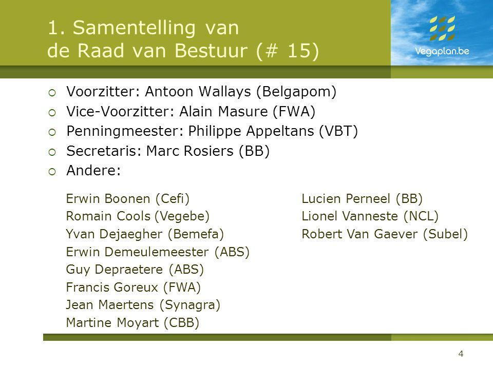 1. Samentelling van de Raad van Bestuur (# 15)  Voorzitter: Antoon Wallays (Belgapom)  Vice-Voorzitter: Alain Masure (FWA)  Penningmeester: Philipp