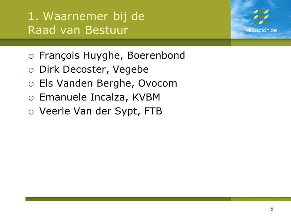 1. Waarnemer bij de Raad van Bestuur  François Huyghe, Boerenbond  Dirk Decoster, Vegebe  Els Vanden Berghe, Ovocom  Emanuele Incalza, KVBM  Veer