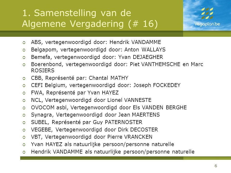1. Samenstelling van de Algemene Vergadering (# 16)  ABS, vertegenwoordigd door: Hendrik VANDAMME  Belgapom, vertegenwoordigd door: Anton WALLAYS 