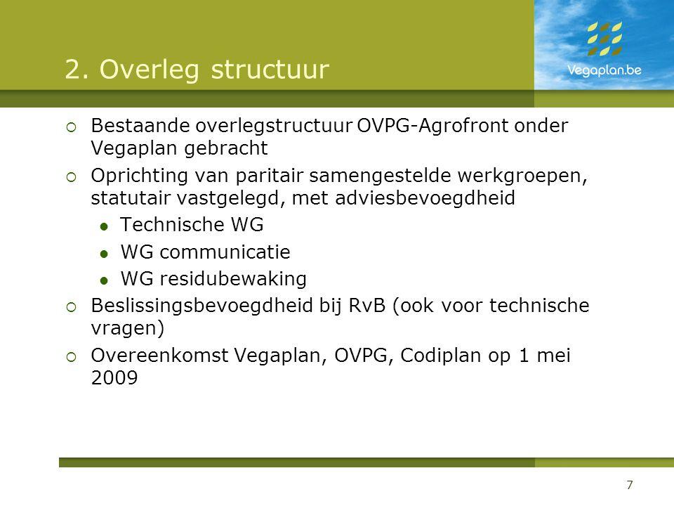 2. Overleg structuur  Bestaande overlegstructuur OVPG-Agrofront onder Vegaplan gebracht  Oprichting van paritair samengestelde werkgroepen, statutai