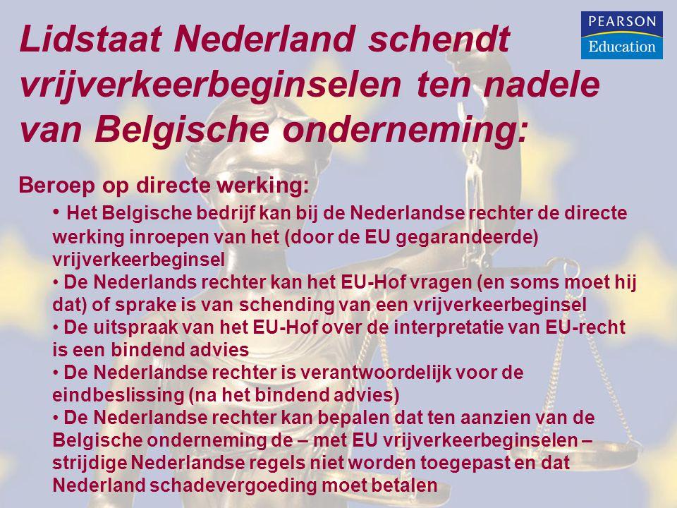 Lidstaat Nederland schendt vrijverkeerbeginselen ten nadele van Belgische onderneming: Beroep op directe werking: • Het Belgische bedrijf kan bij de N