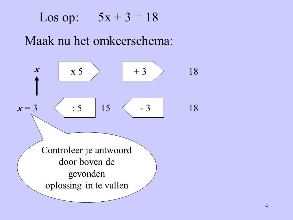 4 Los op:5x + 3 = 18 Maak nu het omkeerschema: x + 3x 5 18 - 3: 5 1815x = 3 Controleer je antwoord door boven de gevonden oplossing in te vullen