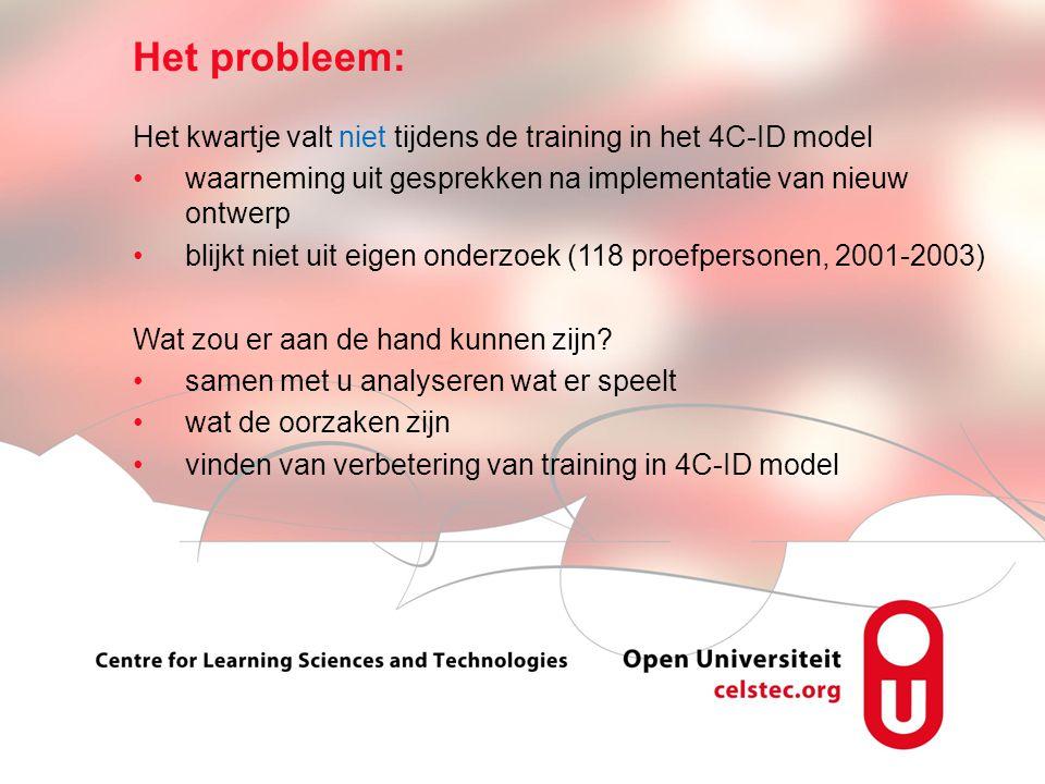 Visionen für die Betriebliche Weiterbildung page 2 Het probleem: Het kwartje valt niet tijdens de training in het 4C-ID model •waarneming uit gesprekk