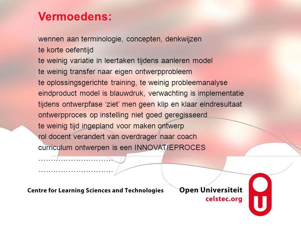 Visionen für die Betriebliche Weiterbildung page 3 Vermoedens: wennen aan terminologie, concepten, denkwijzen te korte oefentijd te weinig variatie in