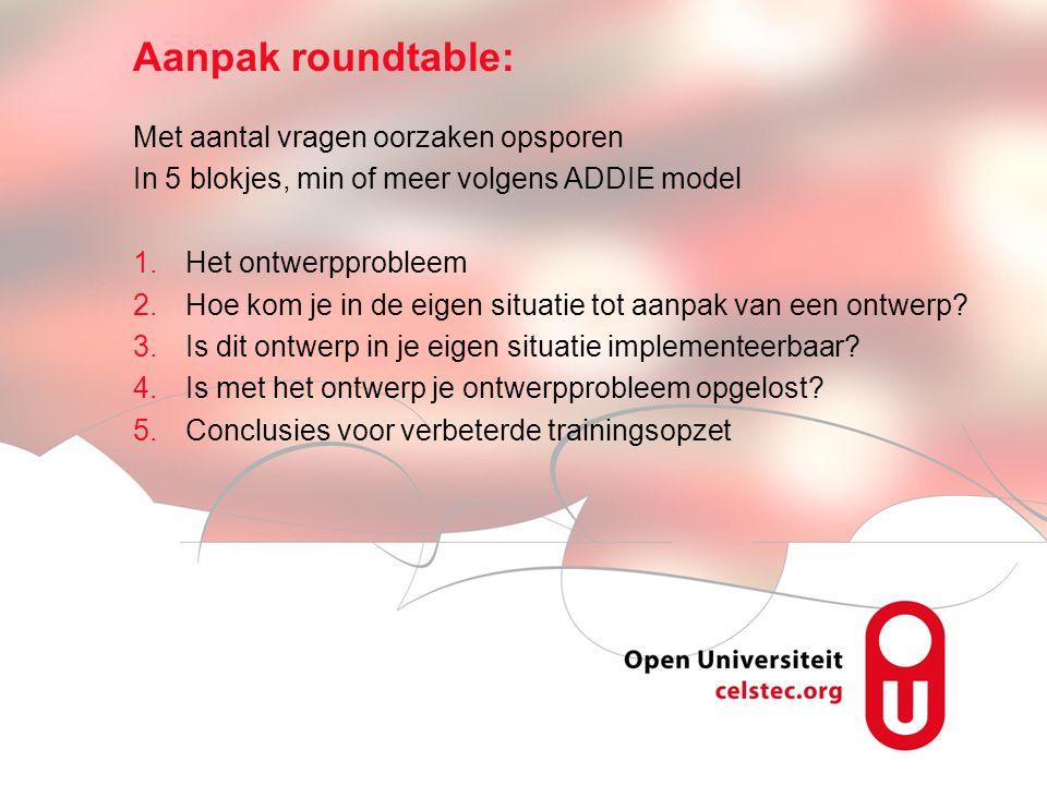 Visionen für die Betriebliche Weiterbildung page 5 Aanpak roundtable: Met aantal vragen oorzaken opsporen In 5 blokjes, min of meer volgens ADDIE model 1.Het ontwerpprobleem 2.Hoe kom je in de eigen situatie tot aanpak van een ontwerp.