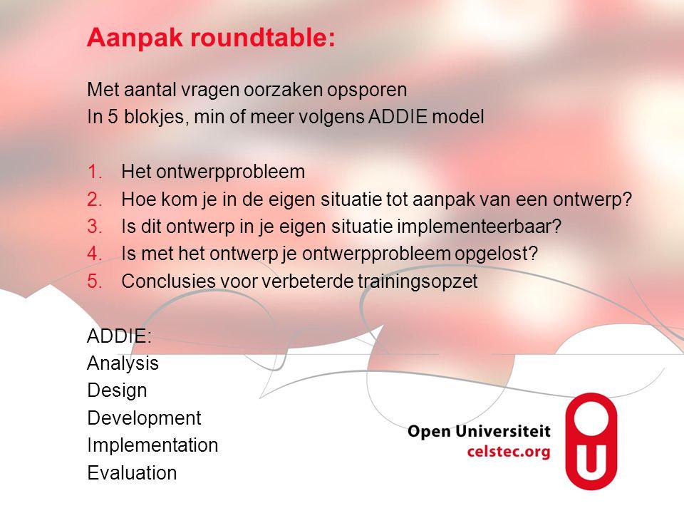 Visionen für die Betriebliche Weiterbildung page 6 Aanpak roundtable: Met aantal vragen oorzaken opsporen In 5 blokjes, min of meer volgens ADDIE model 1.Het ontwerpprobleem A 2.Hoe kom je in de eigen situatie tot aanpak van een ontwerp.