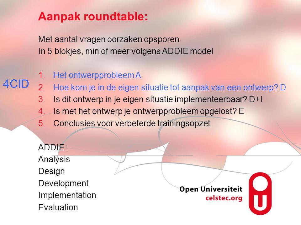 Visionen für die Betriebliche Weiterbildung page 6 Aanpak roundtable: Met aantal vragen oorzaken opsporen In 5 blokjes, min of meer volgens ADDIE mode