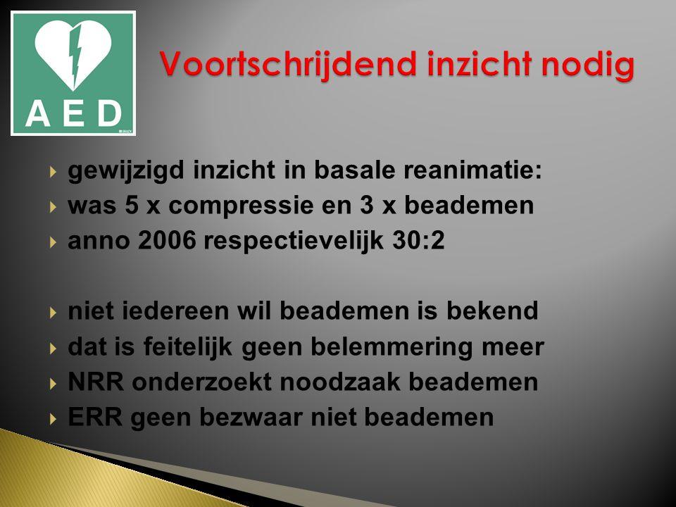  gewijzigd inzicht in basale reanimatie:  was 5 x compressie en 3 x beademen  anno 2006 respectievelijk 30:2  niet iedereen wil beademen is bekend  dat is feitelijk geen belemmering meer  NRR onderzoekt noodzaak beademen  ERR geen bezwaar niet beademen