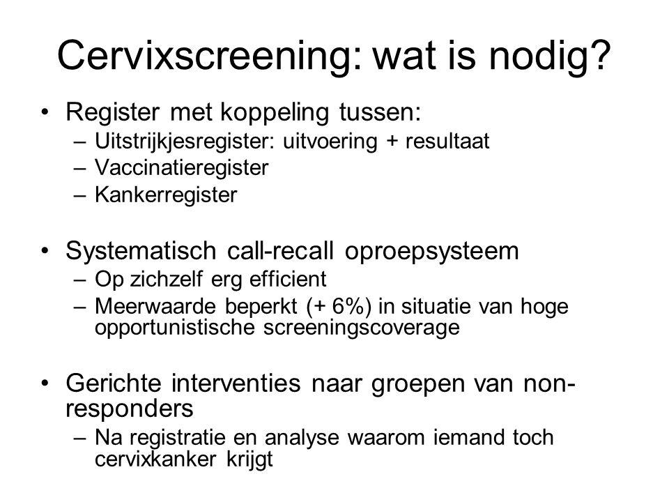 Cervixscreening: wat is nodig? •Register met koppeling tussen: –Uitstrijkjesregister: uitvoering + resultaat –Vaccinatieregister –Kankerregister •Syst