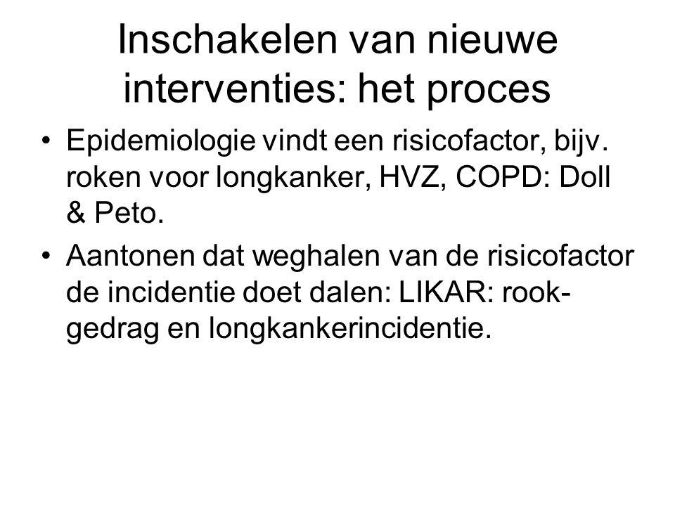 Inschakelen van nieuwe interventies: het proces •Epidemiologie vindt een risicofactor, bijv. roken voor longkanker, HVZ, COPD: Doll & Peto. •Aantonen