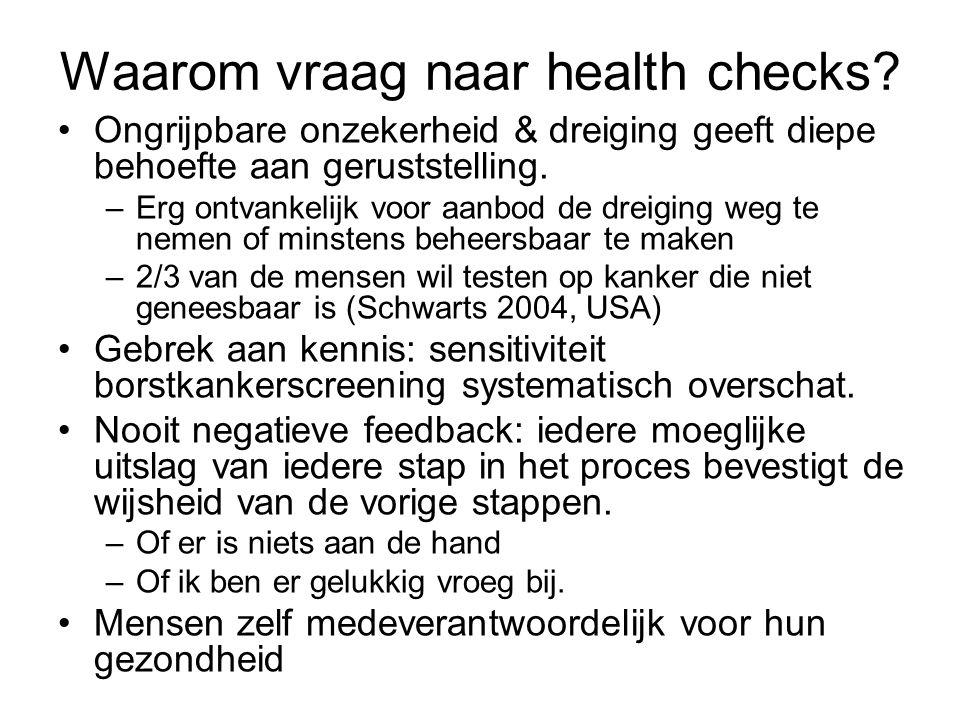 Waarom vraag naar health checks.