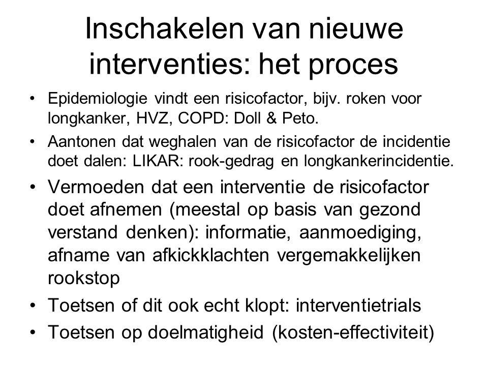 Inschakelen van nieuwe interventies: het proces •Epidemiologie vindt een risicofactor, bijv.