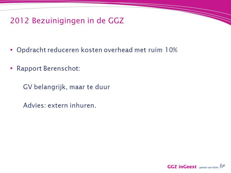 2012 Bezuinigingen in de GGZ  Opdracht reduceren kosten overhead met ruim 10%  Rapport Berenschot: GV belangrijk, maar te duur Advies: extern inhure