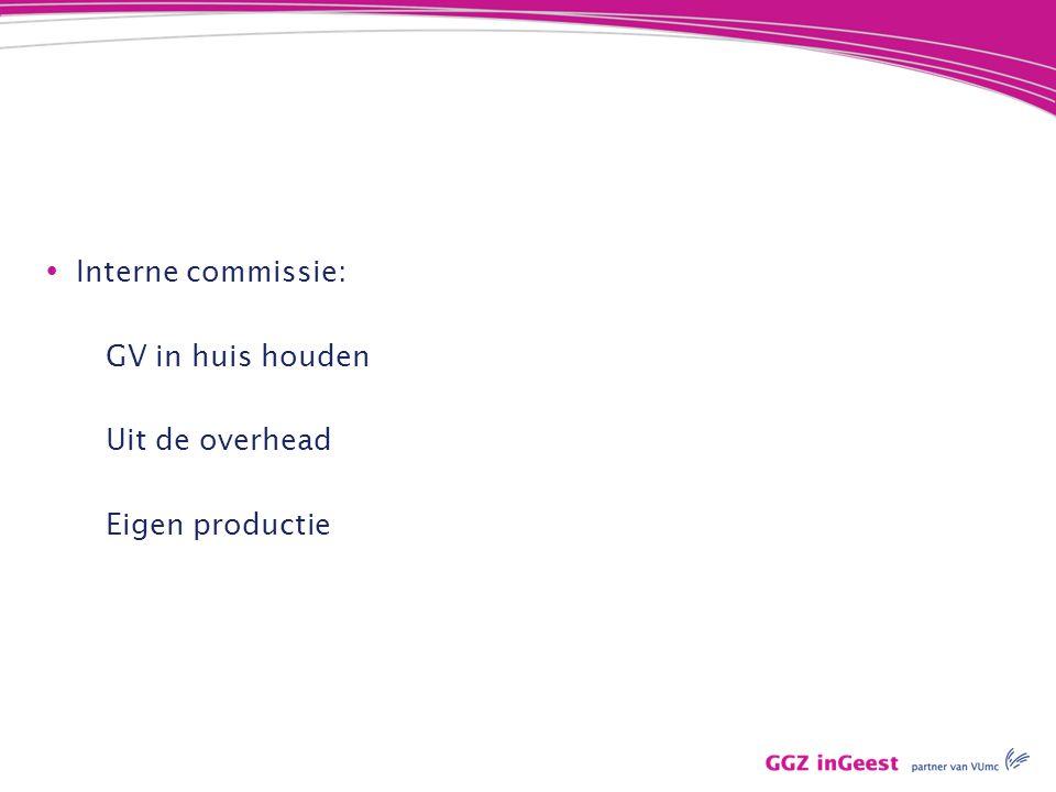  Interne commissie: GV in huis houden Uit de overhead Eigen productie