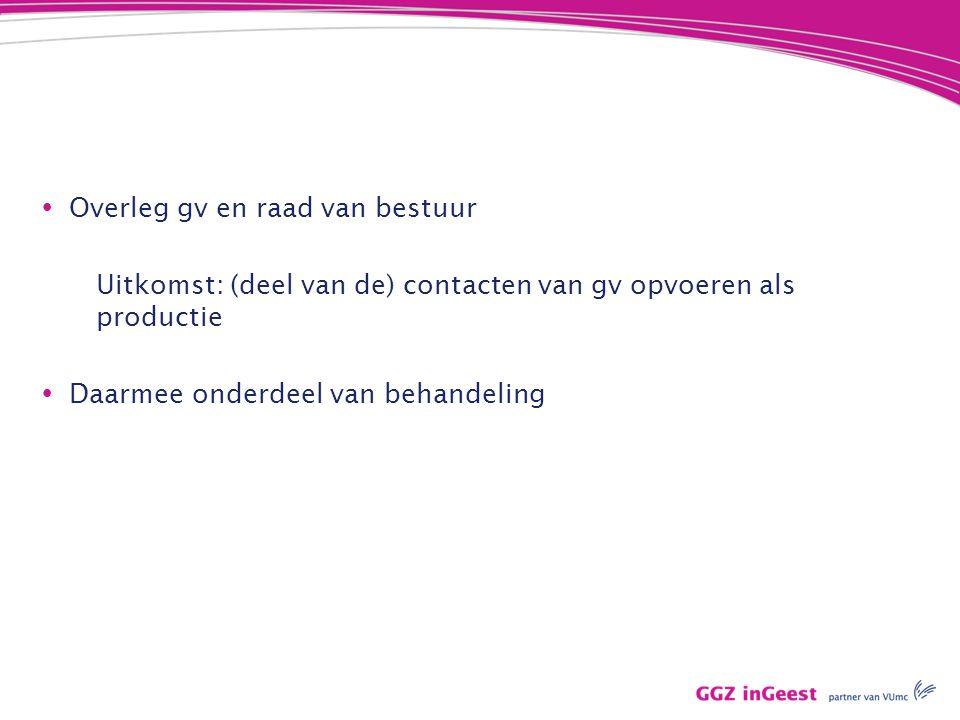  Overleg gv en raad van bestuur Uitkomst: (deel van de) contacten van gv opvoeren als productie  Daarmee onderdeel van behandeling