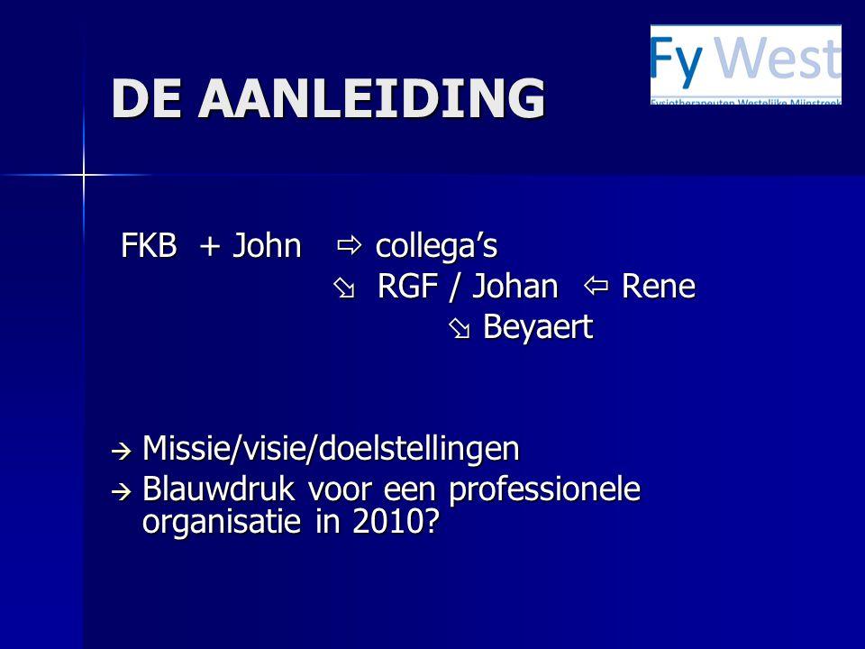 DE AANLEIDING FKB + John  collega's FKB + John  collega's  RGF / Johan  Rene  RGF / Johan  Rene  Beyaert  Beyaert  Missie/visie/doelstellingen  Blauwdruk voor een professionele organisatie in 2010