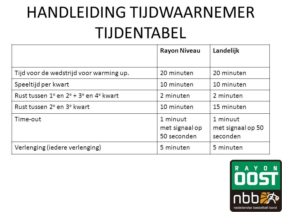 HANDLEIDING TIJDWAARNEMER TIJDENTABEL Rayon NiveauLandelijk Tijd voor de wedstrijd voor warming up.20 minuten Speeltijd per kwart10 minuten Rust tusse