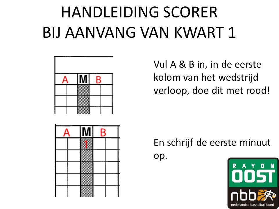HANDLEIDING SCORER BIJ AANVANG VAN KWART 1 Vul A & B in, in de eerste kolom van het wedstrijd verloop, doe dit met rood.