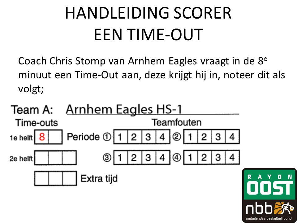 HANDLEIDING SCORER EEN TIME-OUT Coach Chris Stomp van Arnhem Eagles vraagt in de 8 e minuut een Time-Out aan, deze krijgt hij in, noteer dit als volgt;