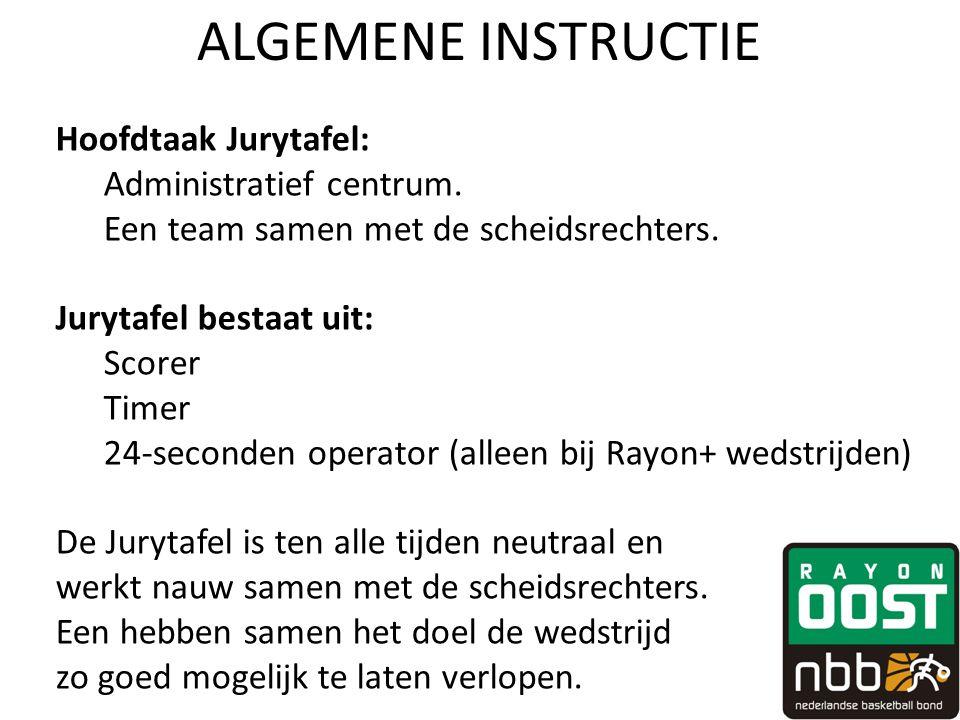 ALGEMENE INSTRUCTIE Hoofdtaak Jurytafel: Administratief centrum. Een team samen met de scheidsrechters. Jurytafel bestaat uit: Scorer Timer 24-seconde