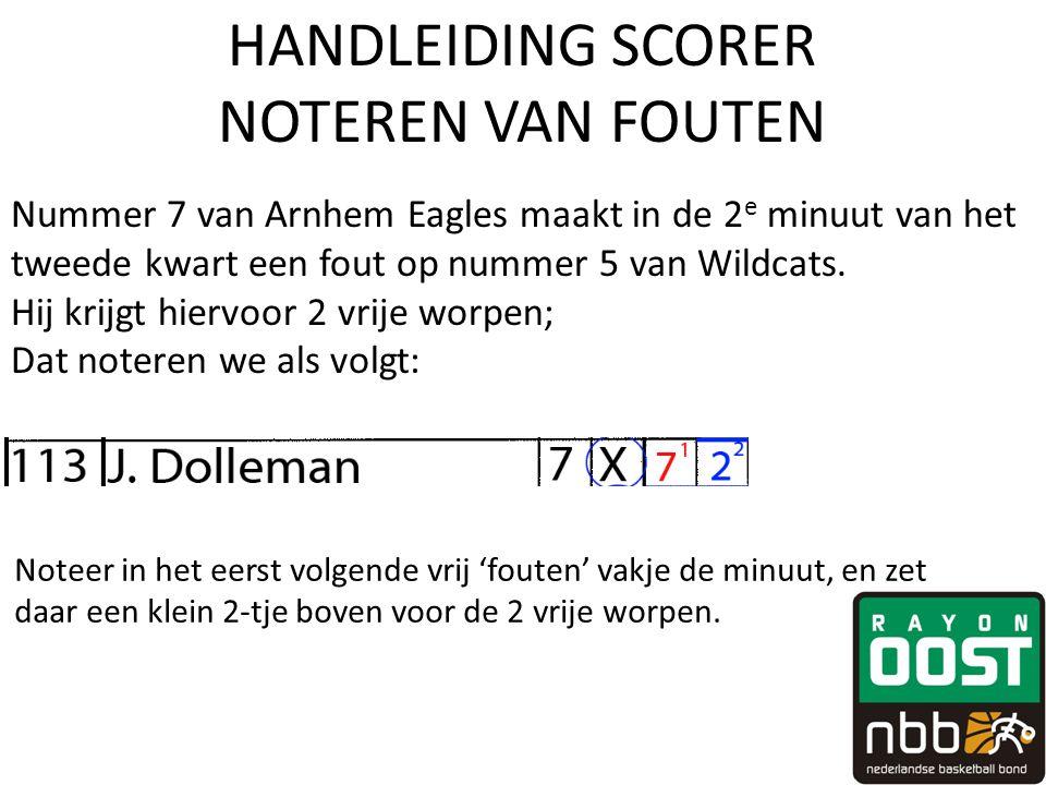 HANDLEIDING SCORER NOTEREN VAN FOUTEN Nummer 7 van Arnhem Eagles maakt in de 2 e minuut van het tweede kwart een fout op nummer 5 van Wildcats. Hij kr