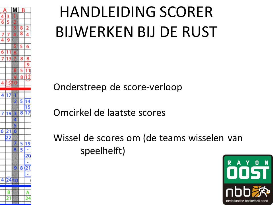 HANDLEIDING SCORER BIJWERKEN BIJ DE RUST Onderstreep de score-verloop Omcirkel de laatste scores Wissel de scores om (de teams wisselen van speelhelft)
