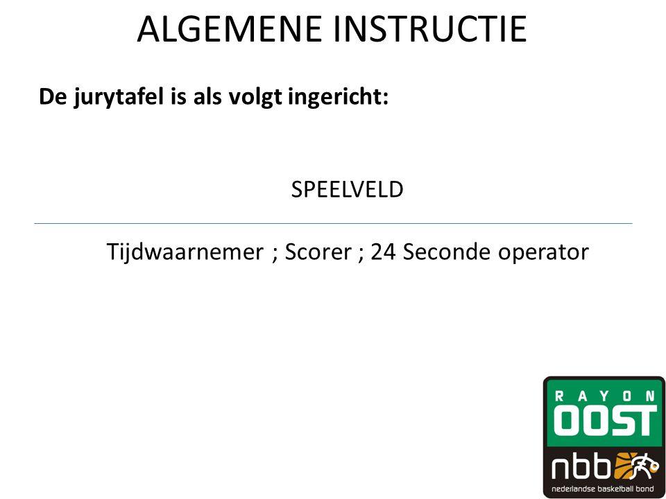ALGEMENE INSTRUCTIE De jurytafel is als volgt ingericht: SPEELVELD Tijdwaarnemer ; Scorer ; 24 Seconde operator