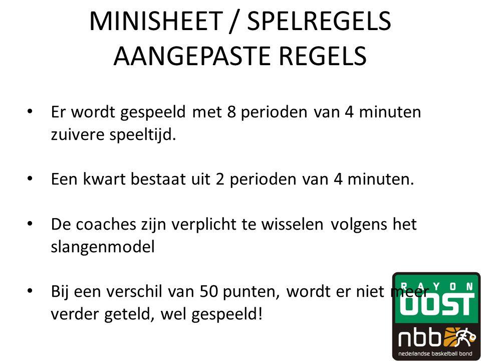 MINISHEET / SPELREGELS AANGEPASTE REGELS • Er wordt gespeeld met 8 perioden van 4 minuten zuivere speeltijd. • Een kwart bestaat uit 2 perioden van 4