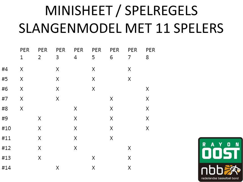 MINISHEET / SPELREGELS SLANGENMODEL MET 11 SPELERS PER 1 PER 2 PER 3 PER 4 PER 5 PER 6 PER 7 PER 8 #4XXXX #5XXXX #6XXXX #7XXXX #8XXXX #9XXXX #10XXXX #
