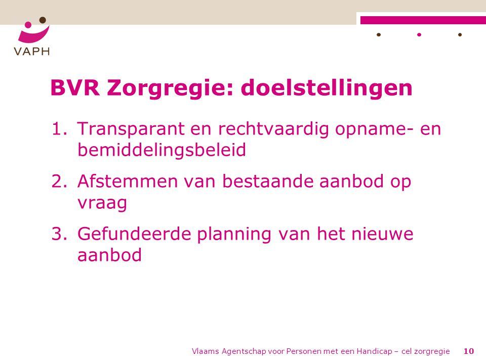 10 BVR Zorgregie: doelstellingen 1.Transparant en rechtvaardig opname- en bemiddelingsbeleid 2.Afstemmen van bestaande aanbod op vraag 3.Gefundeerde p