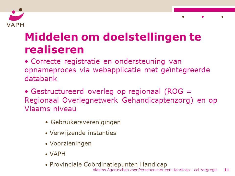 Vlaams Agentschap voor Personen met een Handicap – cel zorgregie11 Middelen om doelstellingen te realiseren • Correcte registratie en ondersteuning va