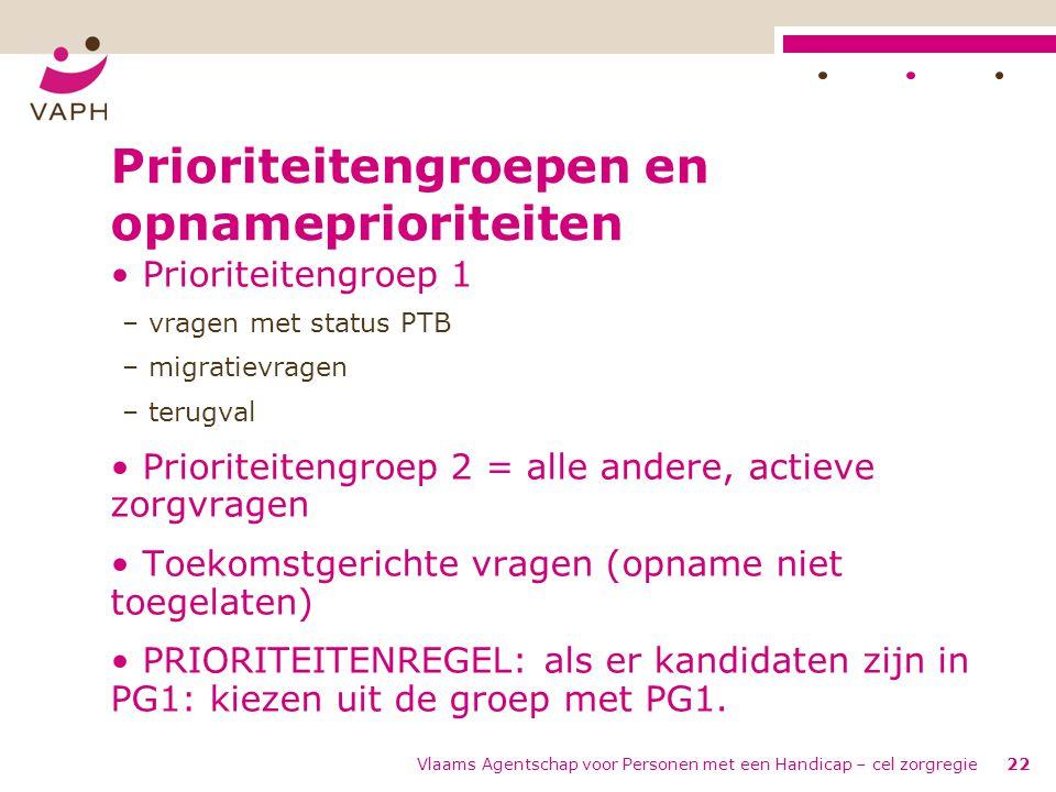 Prioriteitengroepen en opnameprioriteiten • Prioriteitengroep 1 – vragen met status PTB – migratievragen – terugval • Prioriteitengroep 2 = alle ander