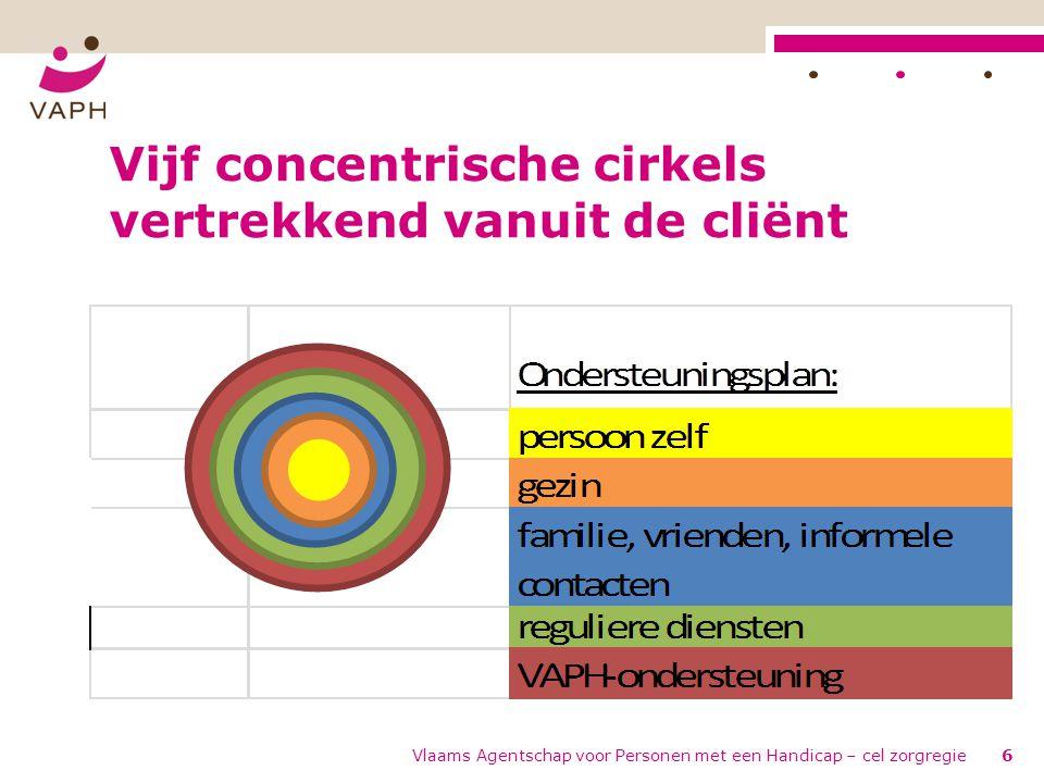 6 Vijf concentrische cirkels vertrekkend vanuit de cliënt