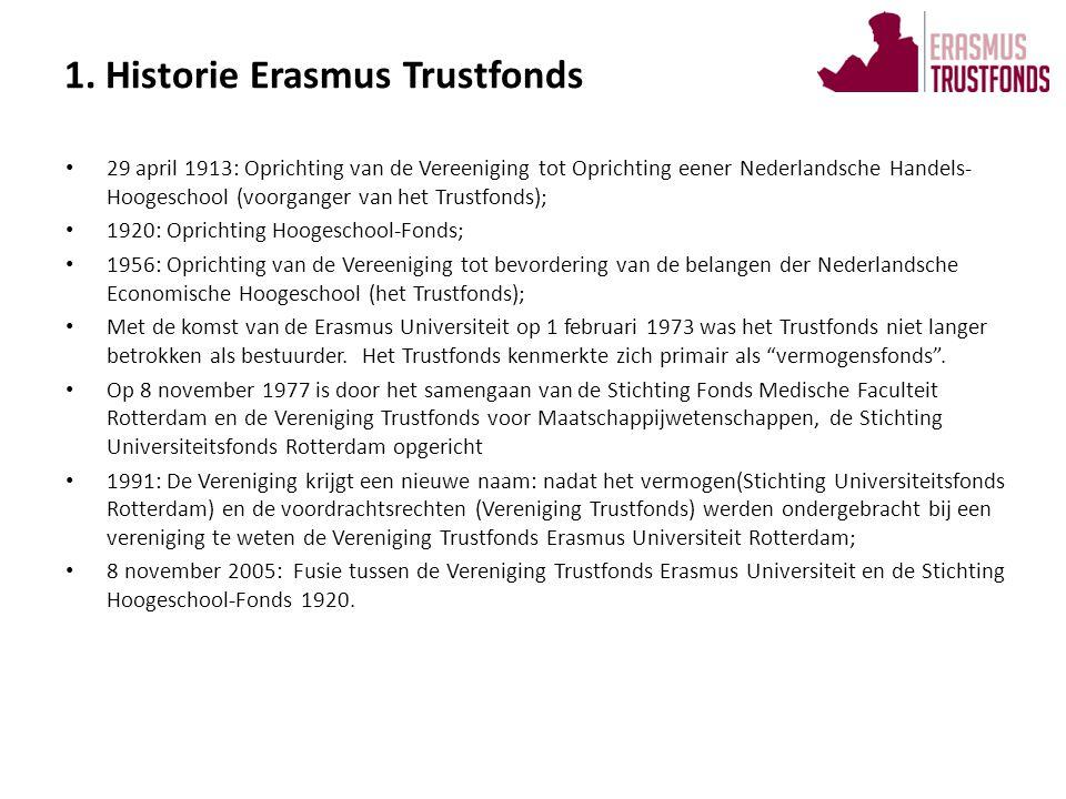 1. Historie Erasmus Trustfonds • 29 april 1913: Oprichting van de Vereeniging tot Oprichting eener Nederlandsche Handels- Hoogeschool (voorganger van