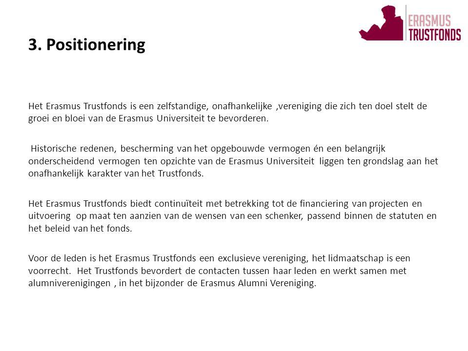 Het Erasmus Trustfonds is een zelfstandige, onafhankelijke,vereniging die zich ten doel stelt de groei en bloei van de Erasmus Universiteit te bevorde