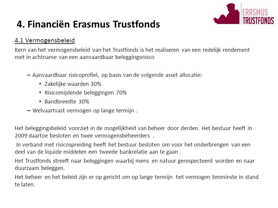 4.1 Vermogensbeleid Kern van het vermogensbeleid van het Trustfonds is het realiseren van een redelijk rendement met in achtname van een aanvaardbaar