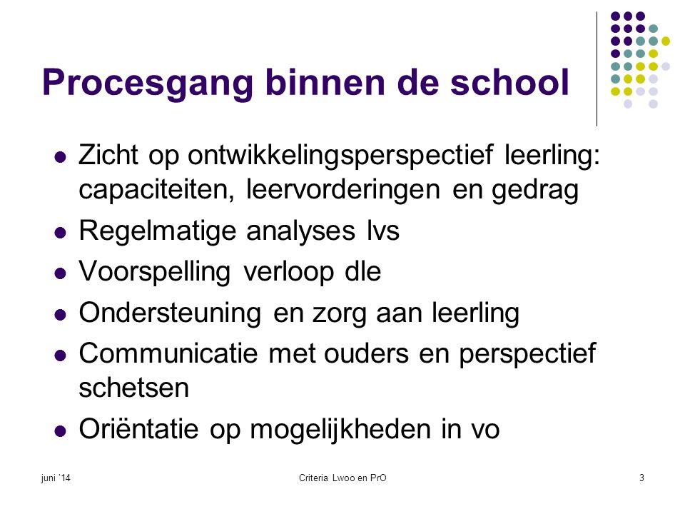Procesgang binnen de school  Zicht op ontwikkelingsperspectief leerling: capaciteiten, leervorderingen en gedrag  Regelmatige analyses lvs  Voorspe