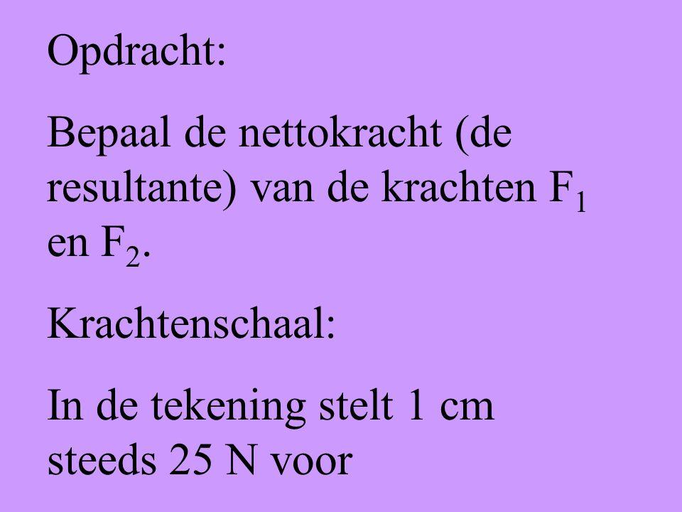 Opdracht: Bepaal de nettokracht (de resultante) van de krachten F 1 en F 2. Krachtenschaal: In de tekening stelt 1 cm steeds 25 N voor