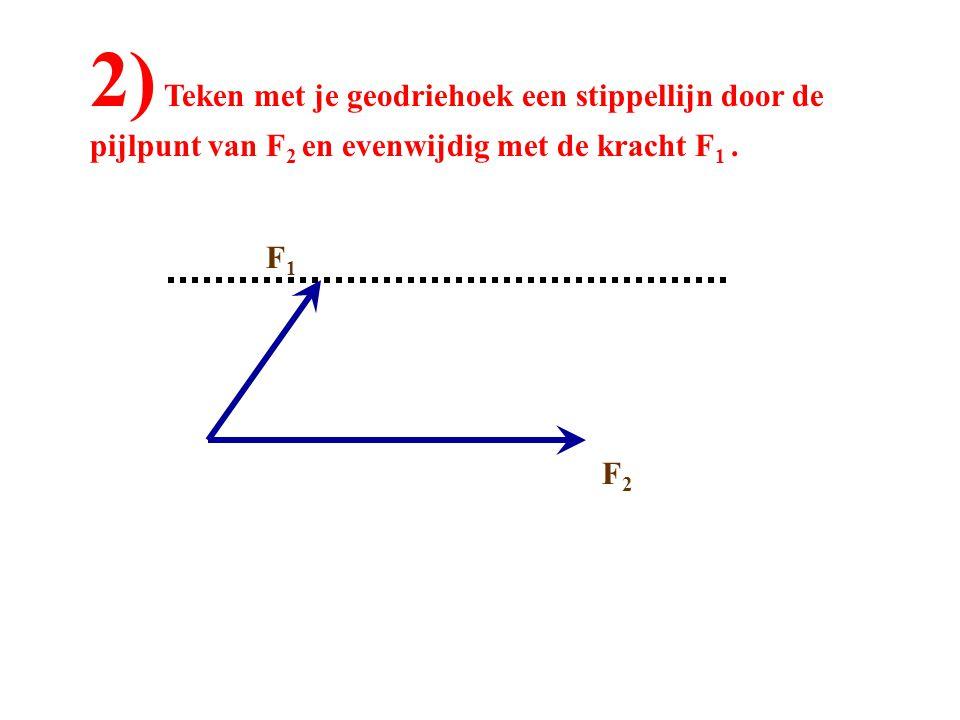 F2F2 F1F1 2) Teken met je geodriehoek een stippellijn door de pijlpunt van F 2 en evenwijdig met de kracht F 1.