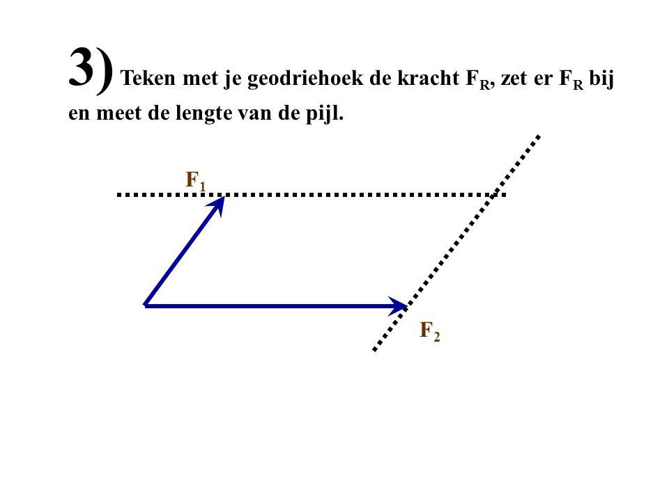 F1F1 F2F2 3) Teken met je geodriehoek de kracht F R, zet er F R bij en meet de lengte van de pijl.