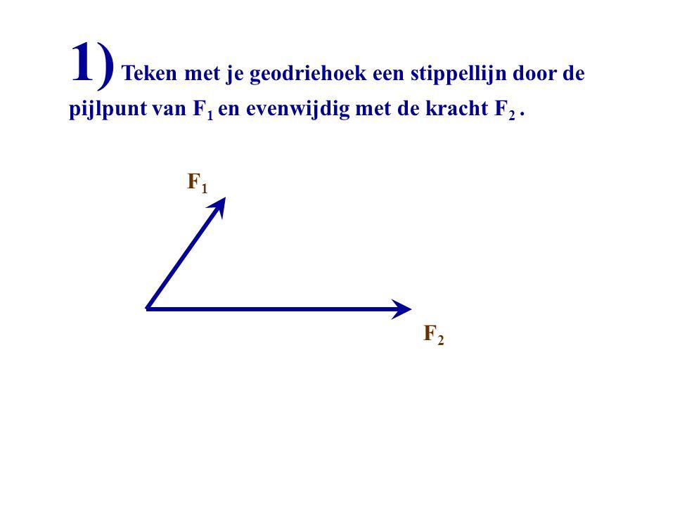 F2F2 F1F1 1) Teken met je geodriehoek een stippellijn door de pijlpunt van F 1 en evenwijdig met de kracht F 2.