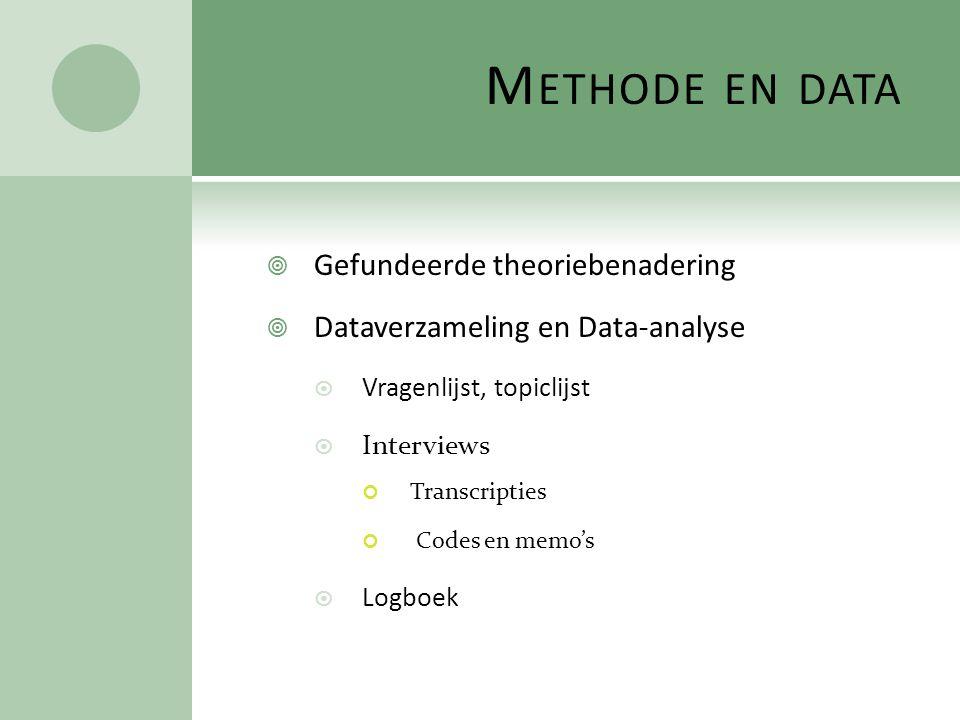 M ETHODE EN DATA  Gefundeerde theoriebenadering  Dataverzameling en Data-analyse  Vragenlijst, topiclijst  Interviews Transcripties Codes en memo'